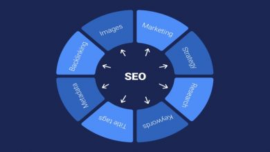 Photo of Top SEO Sydney Strategies That Are Proven to Work