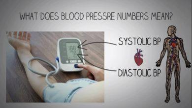 Photo of Lifestyle under Blood Pressure