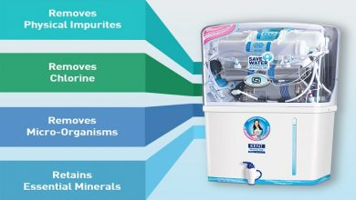 Photo of What Are The Benefits Of Choosing RO UV Water Purifiers?