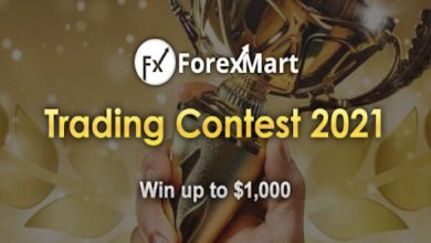 Photo of Demo Forex contest for 2021